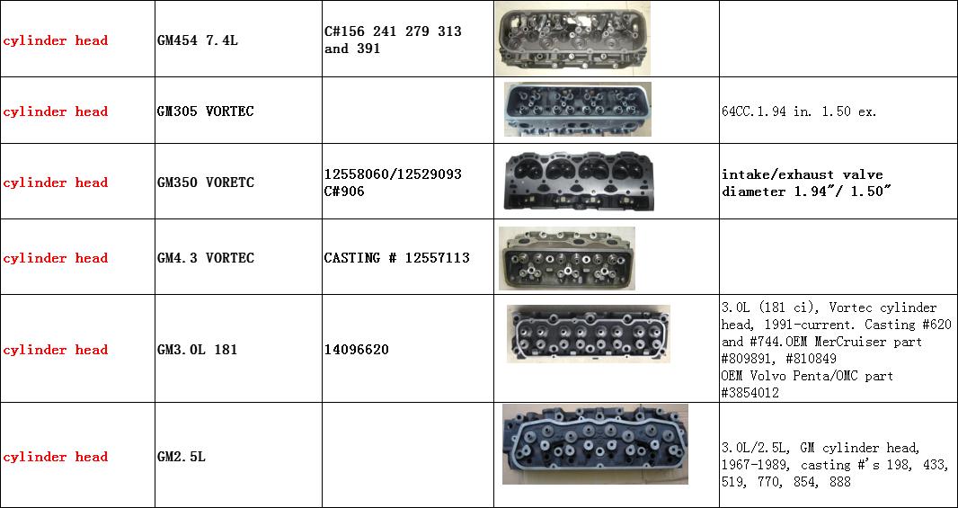GM 5.7L Vortec V8 Marine Engine Cylinder Head Casting